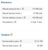 Screenshot_2021-02-24 Продаётся сайт Сетевое издание (СМИ) с доходностью 250 000 в месяц .png